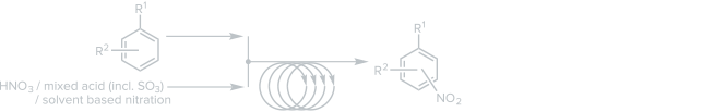 Continuous (or Batch)  Nitration