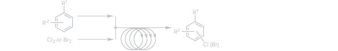Continuous Chlorination or Bromination