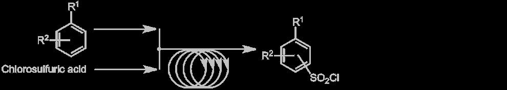 Continuous Chlorosulfonation
