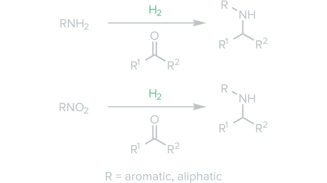 Reductive Amination / Alkylation